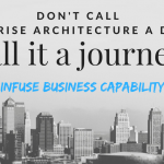 Enterprise Architecture – Does not solve business problems